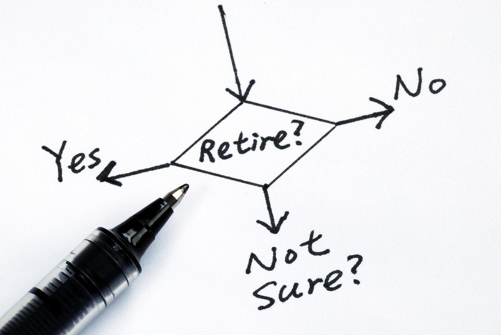 Retirement Decision Tree